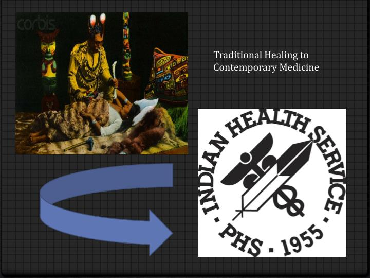 Traditional Healing to Contemporary Medicine
