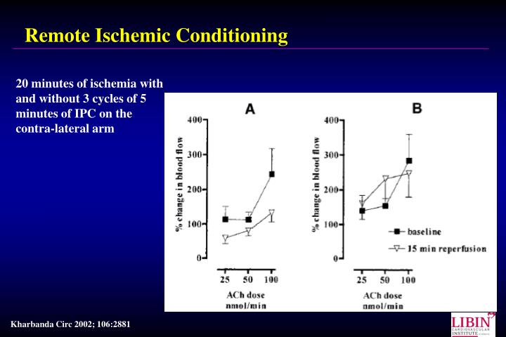 Remote Ischemic Conditioning