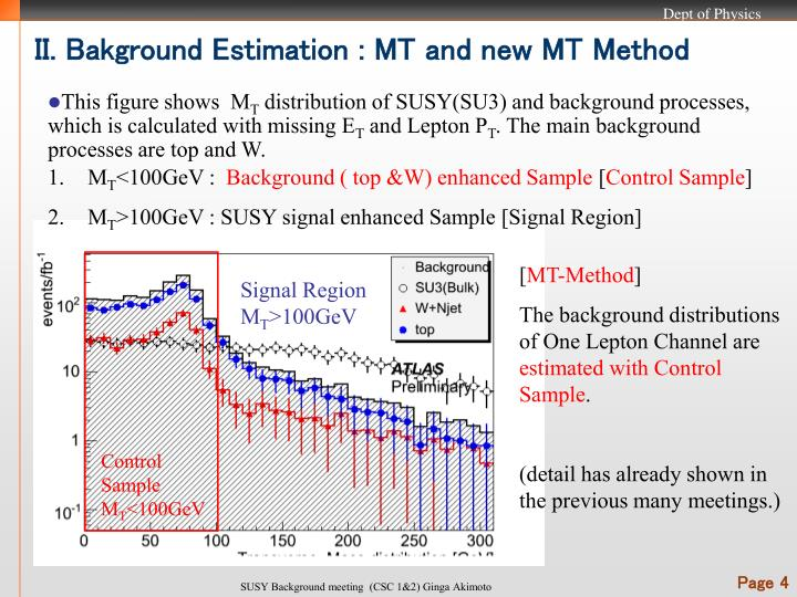II. Bakground Estimation : MT and new MT Method