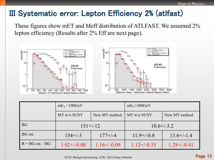 III Systematic error: Lepton Efficiency 2% (atlfast)