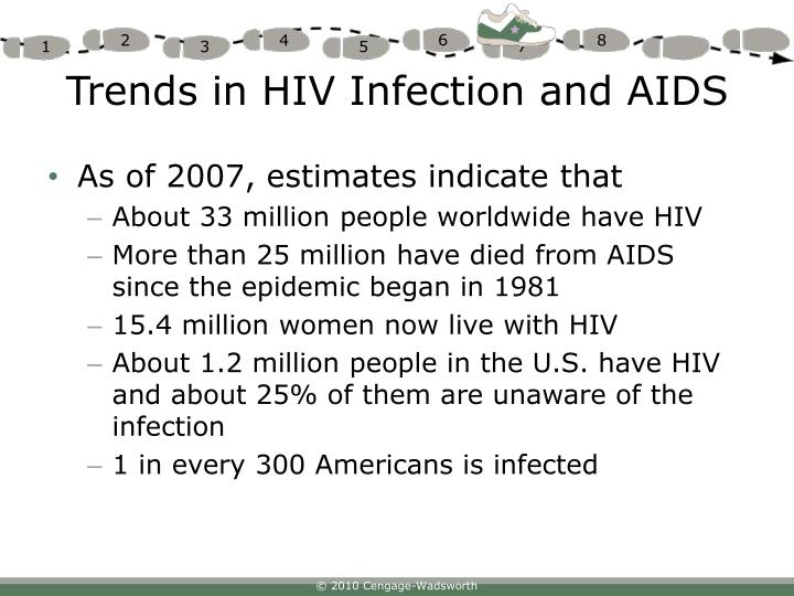 Trends in HIV Infection and AIDS