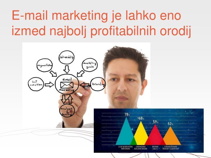 E-mail marketing je lahko eno izmed najbolj profitabilnih orodij
