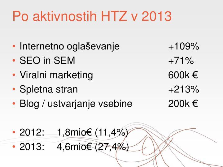 Po aktivnostih HTZ v 2013