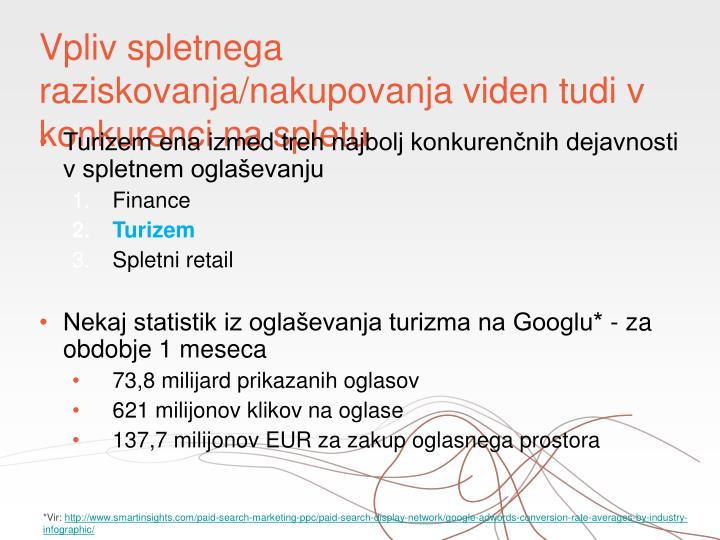 Vpliv spletnega raziskovanja/nakupovanja viden tudi v konkurenci na spletu