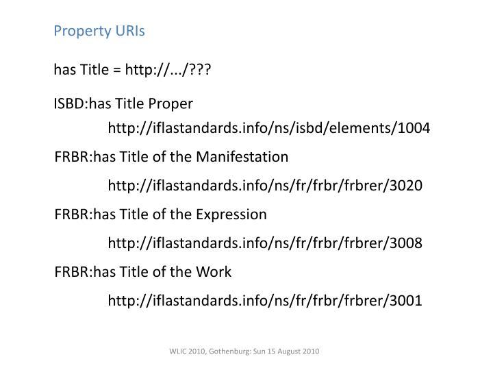 Property URIs