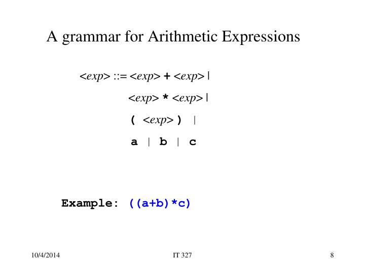 A grammar for Arithmetic Expressions