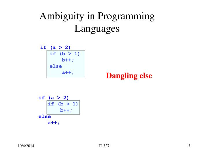 Ambiguity in Programming Languages