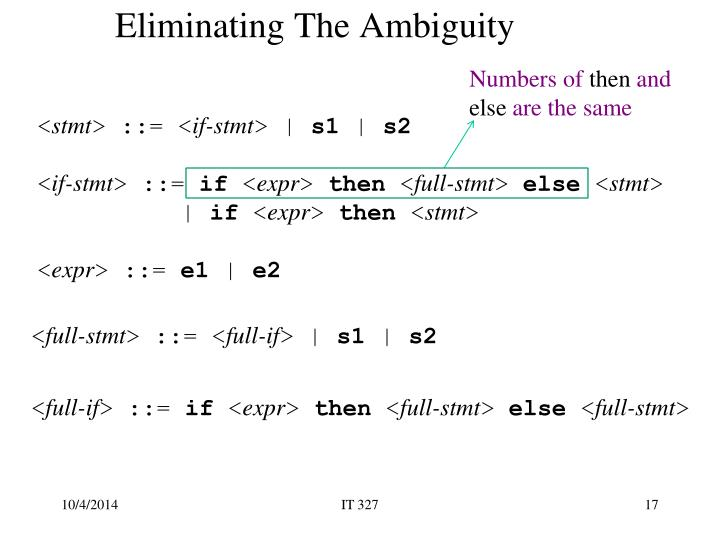 Eliminating The Ambiguity