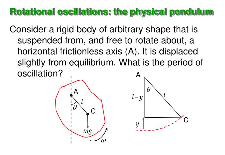 Rotational oscillations: the physical pendulum