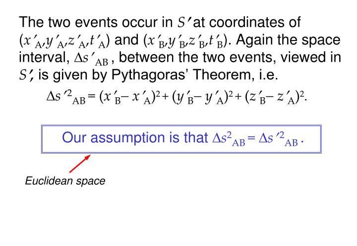 Euclidean space