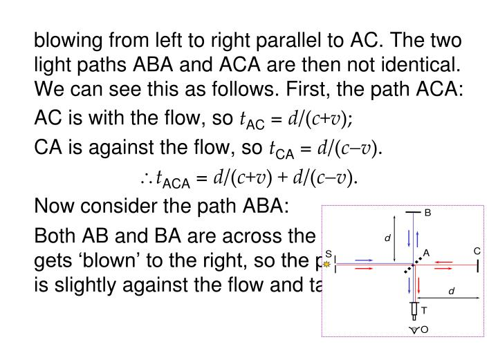 blowing from left to right parallel to AC. The two light paths ABA and ACA are then not identical. We can see this as follows. First, the path ACA: