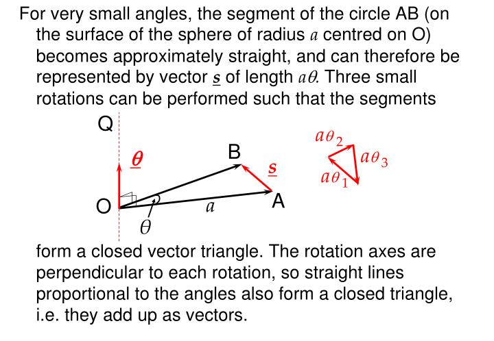 For very small angles, the segment of the circle AB (on the surface of the sphere of radius