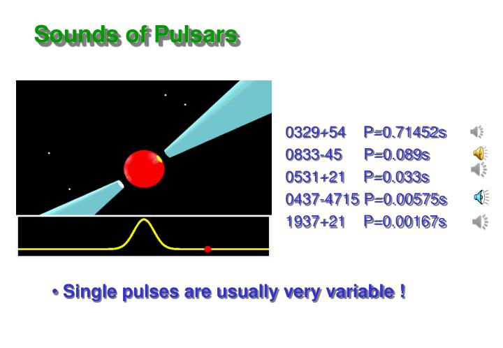 Sounds of Pulsars