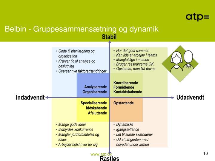 Belbin - Gruppesammensætning og dynamik