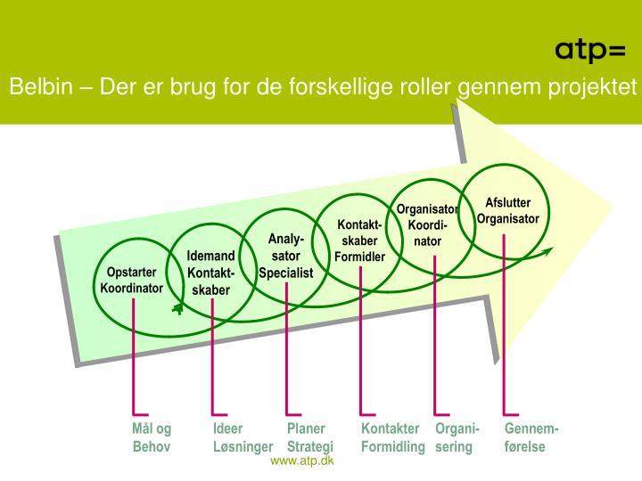 Belbin – Der er brug for de forskellige roller gennem projektet
