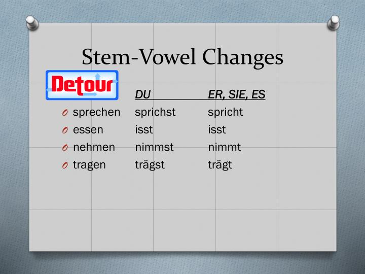 Stem-Vowel Changes