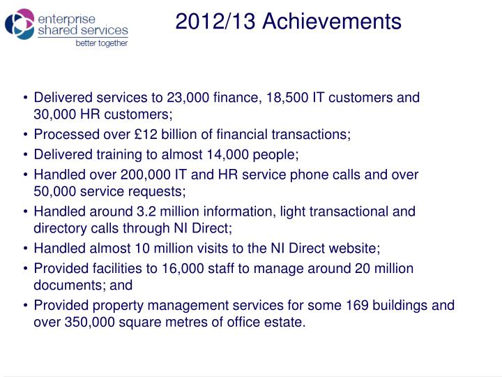 2012/13 Achievements