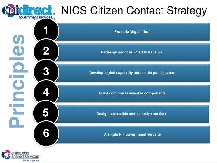 NICS Citizen Contact Strategy