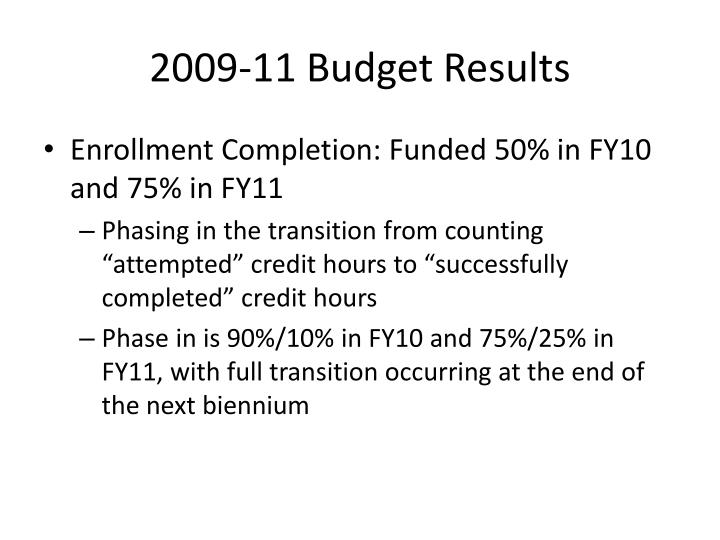 2009-11 Budget Results