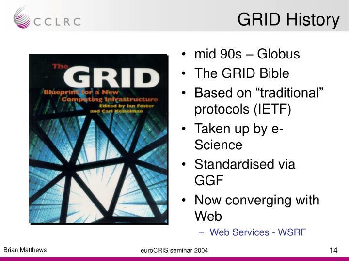 GRID History