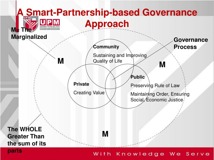 A Smart-Partnership-based Governance Approach
