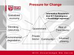 pressure for change