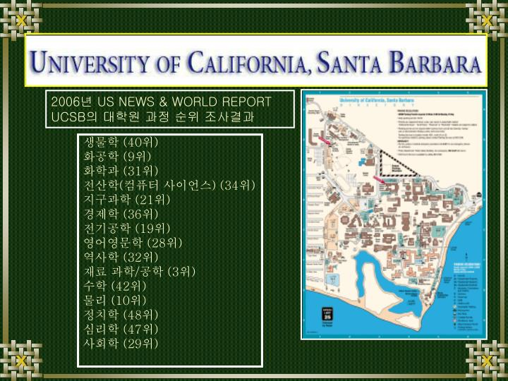 1.University of California, Santa Barbara