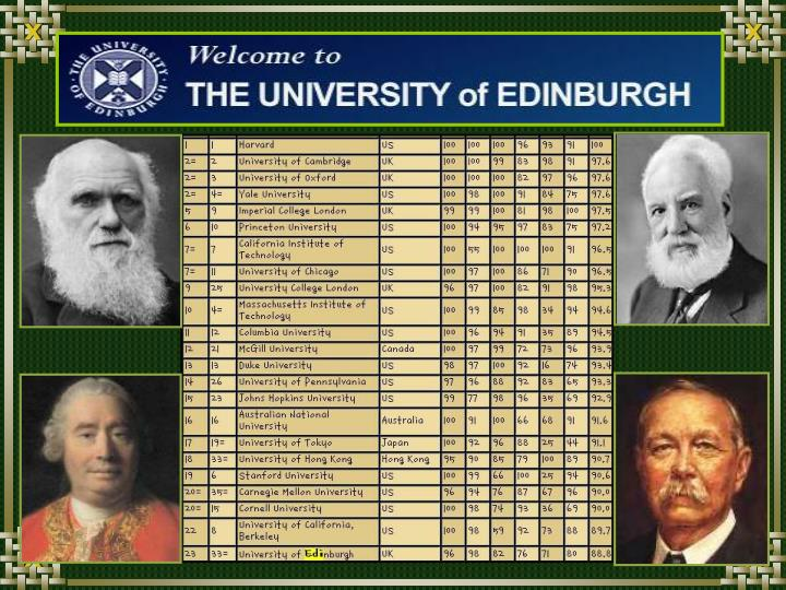 2.The University of Edinburgh