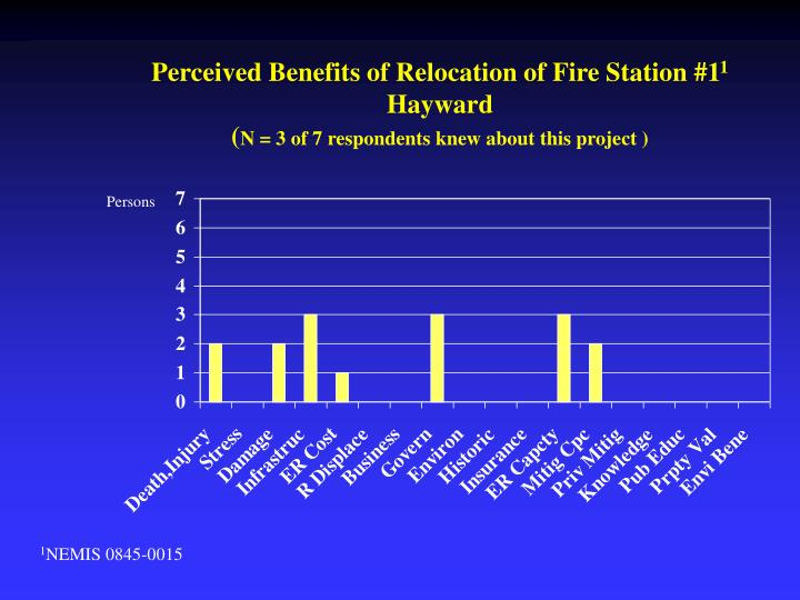Perceived Benefits of Relocation of Fire Station #1