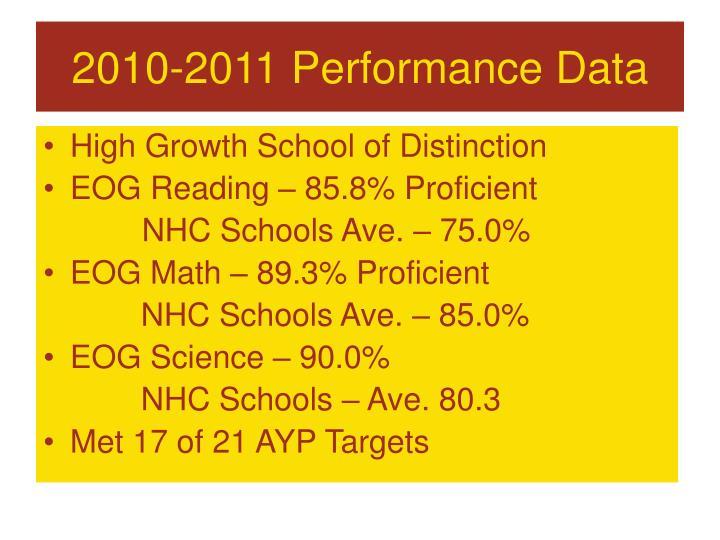 2010-2011 Performance Data
