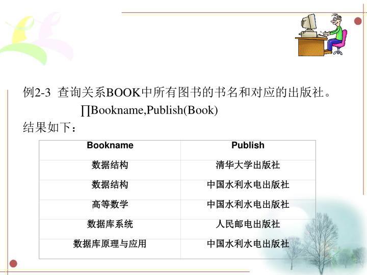 Bookname