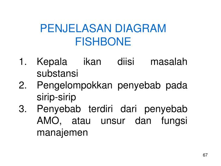 PENJELASAN DIAGRAM FISHBONE