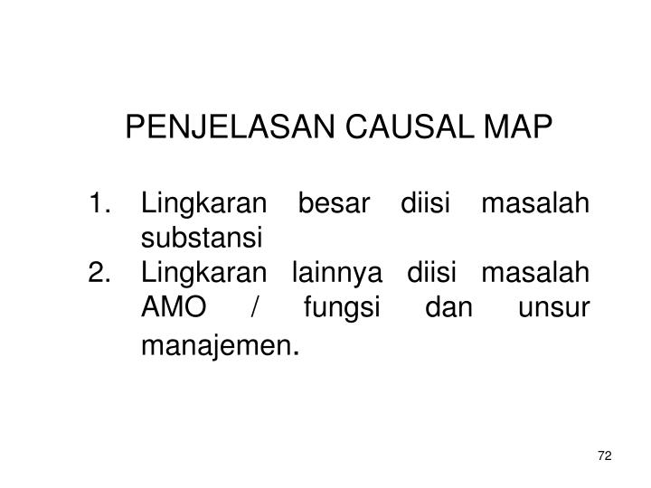PENJELASAN CAUSAL MAP