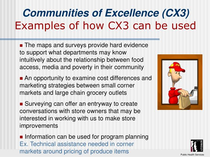 Communities of Excellence (CX3)