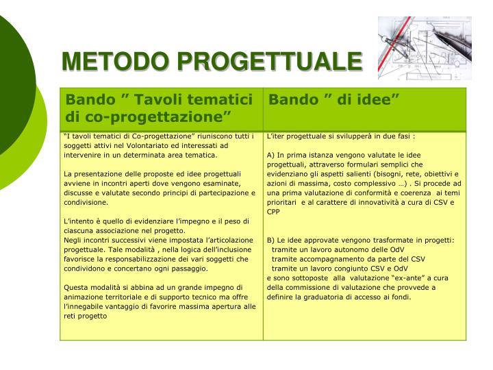 METODO PROGETTUALE