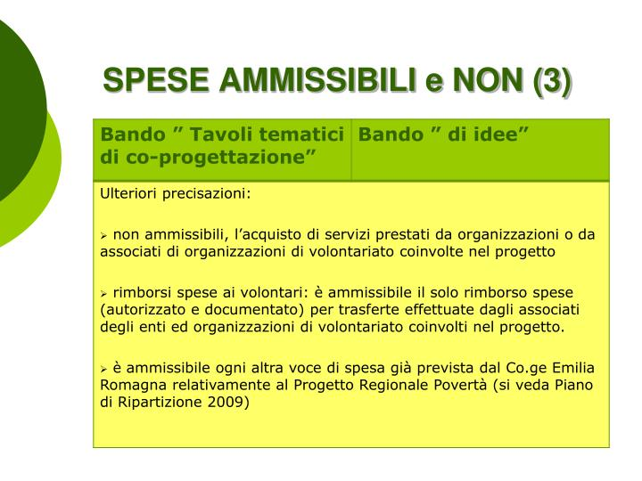 SPESE AMMISSIBILI e NON (3)