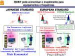isdb t pode economisar o investimento para equipamentos e frequ ncias