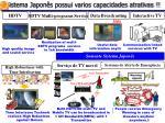 sistema japon s possui varios capacidades atrativas