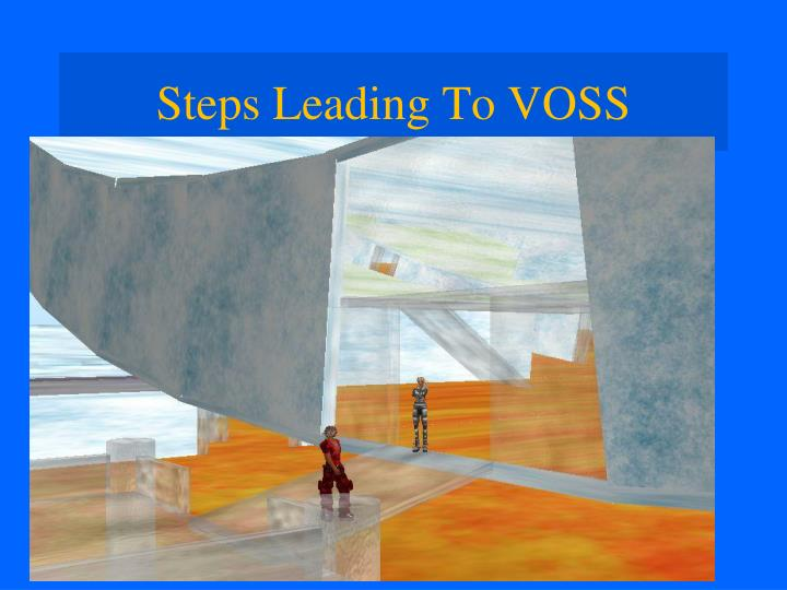 Steps Leading To VOSS