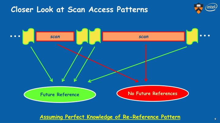 Closer Look at Scan Access Patterns