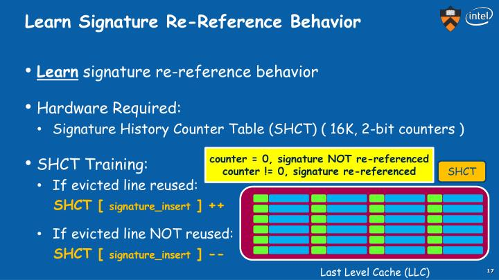 Learn Signature Re-Reference Behavior