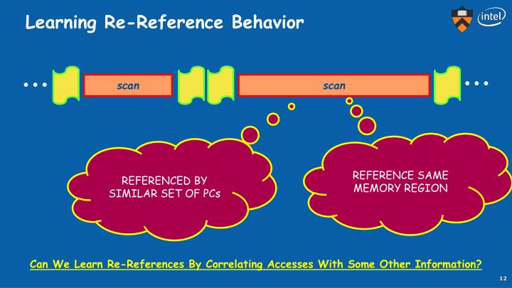 Learning Re-Reference Behavior