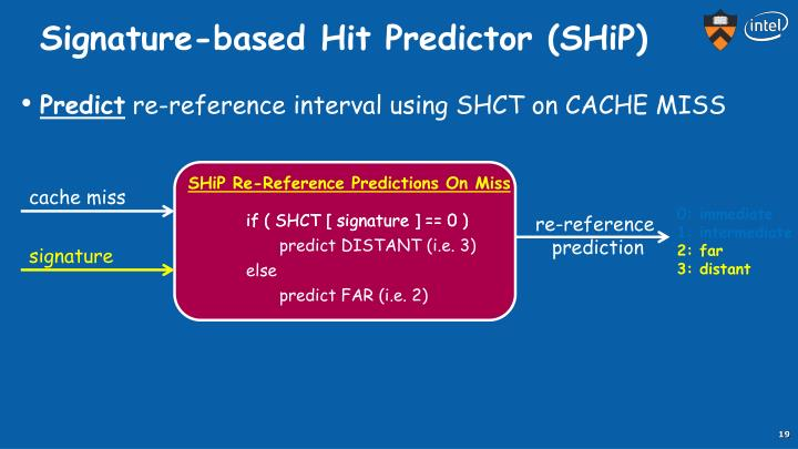 Signature-based Hit Predictor (
