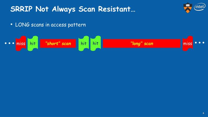 SRRIP Not Always Scan Resistant…