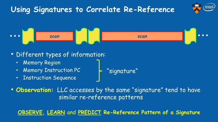 Using Signatures to Correlate Re-Reference