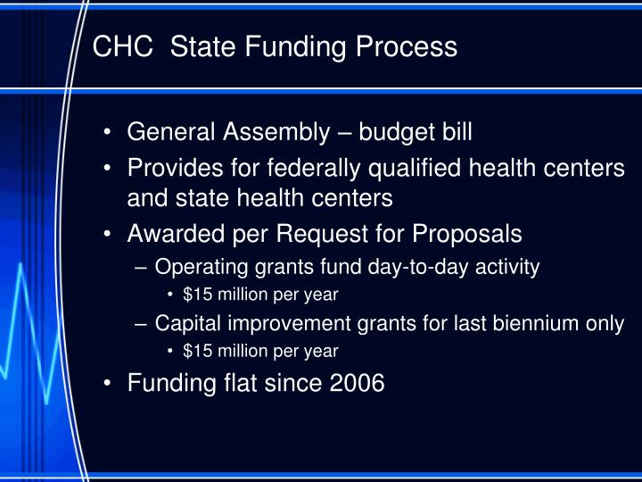 CHC  State Funding Process