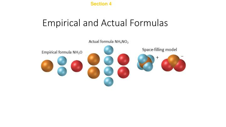 Empirical and actual formulas