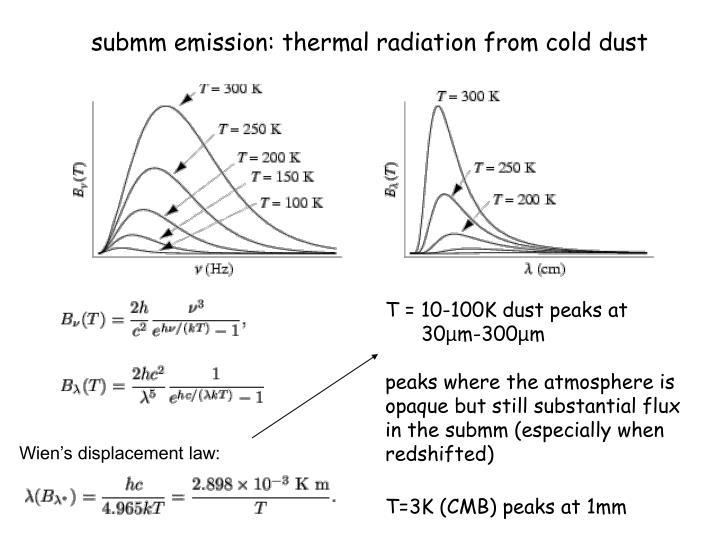 submm emission: thermal radiation from cold dust