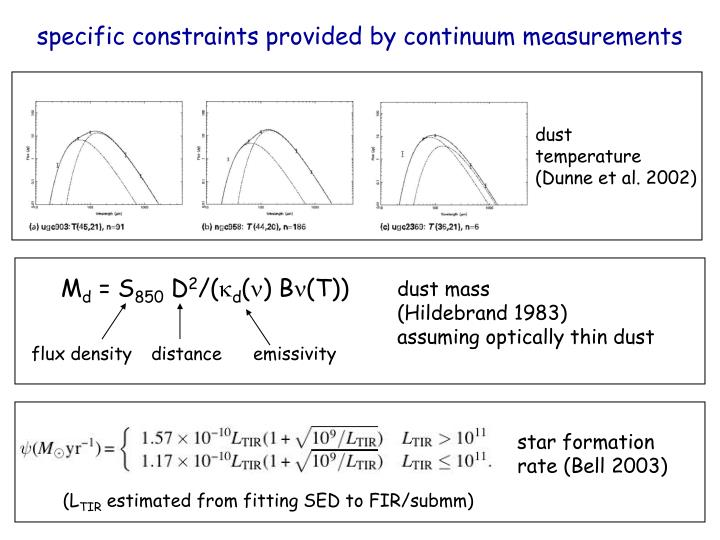 specific constraints provided by continuum measurements