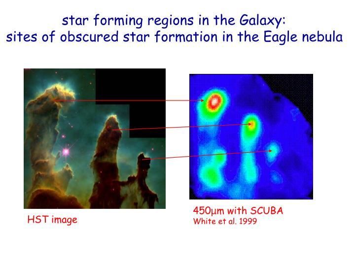 star forming regions in the Galaxy: